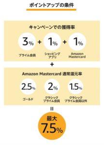 Amazon 福袋 初売り 2019